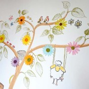 FeWo Loher - Wohnung B - Wandmalerei im Kinderzimmer